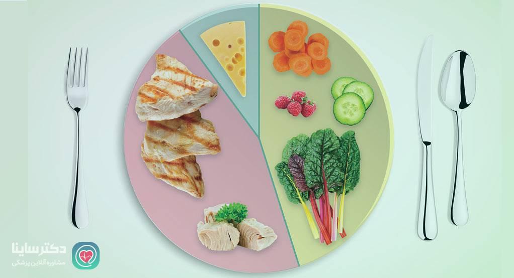 تغذيه ديابتي ها  - غذا برای دیابتی ها